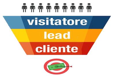 La lead generation , è un'azione di marketing che consente di generare una lista di possibili clienti interessati ai prodotti o servizi offerti da un'azienda.